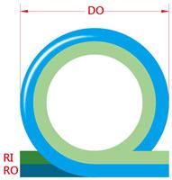 Dual-track-spiral-conveyor-DO_lr